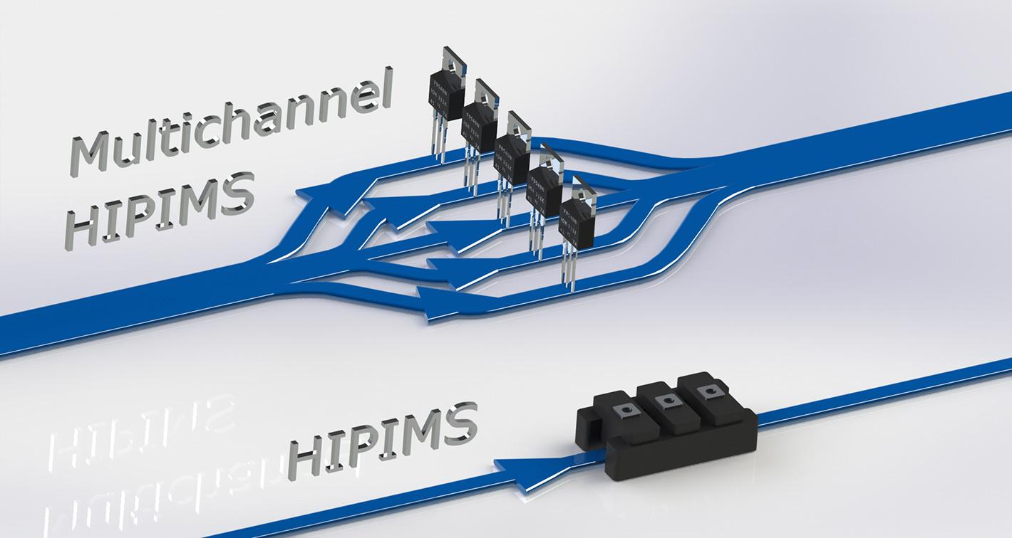 Multichannel HIPIMS